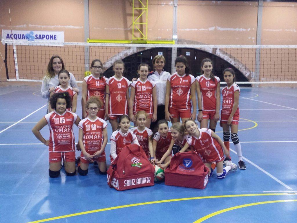 Under 12 Femminile Saiuz Amiata Grossetana
