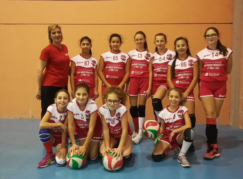 Under 12 Femminile Grosseto
